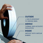 Revolutionary hybrid technology brings window sealing into the future