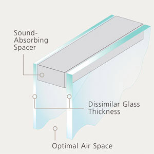According to the U.S. Census Bureau, noise is the number one complaint people have about their neighborhoods. Using one of JELD-WEN's sound-reducing glass options allows homeowners much quieter living spaces.